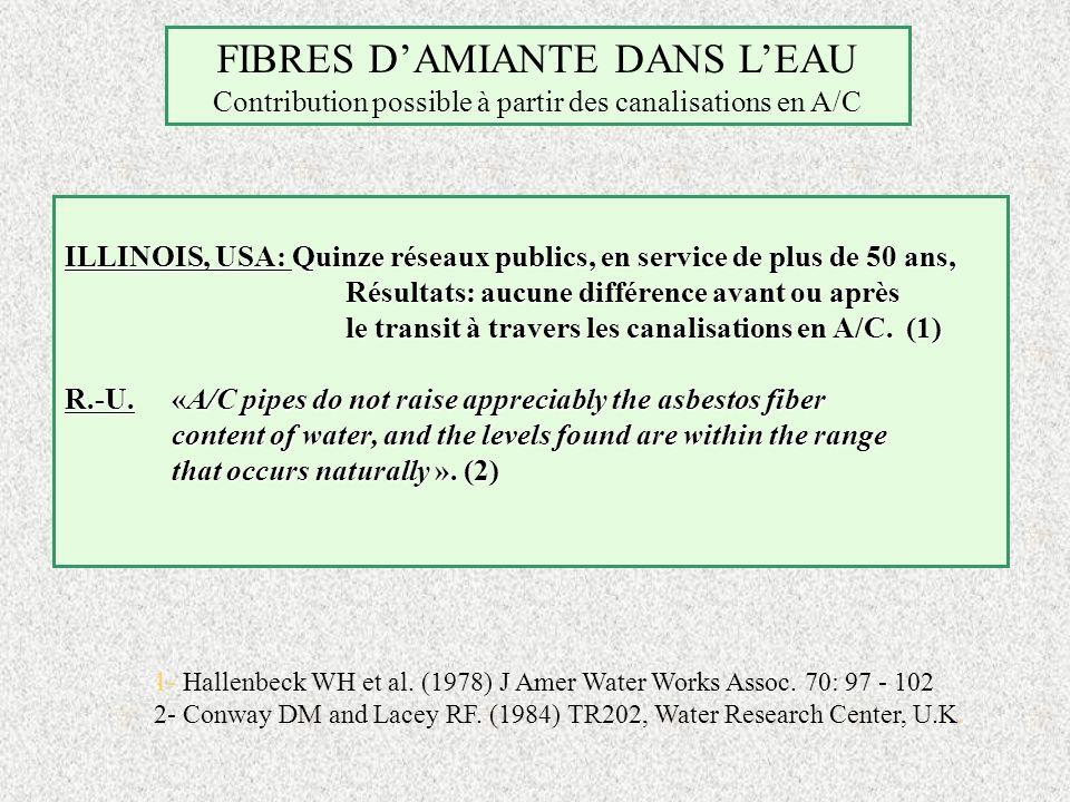 FIBRES DAMIANTE DANS LEAU Contribution possible à partir des canalisations en A/C ILLINOIS, USA: Quinze réseaux publics, en service de plus de 50 ans,