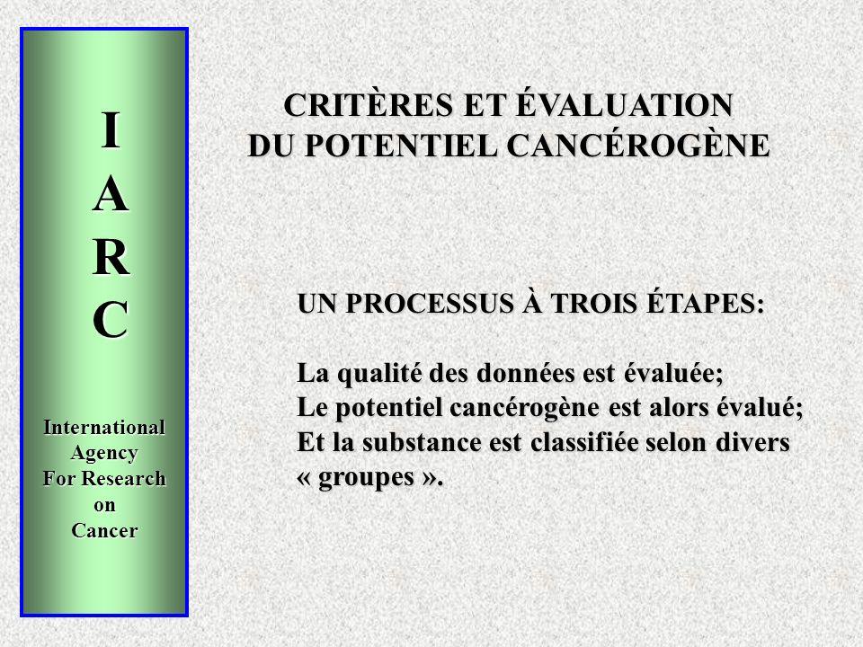 CRITÈRES ET ÉVALUATION DU POTENTIEL CANCÉROGÈNE UN PROCESSUS À TROIS ÉTAPES: La qualité des données est évaluée; Le potentiel cancérogène est alors év