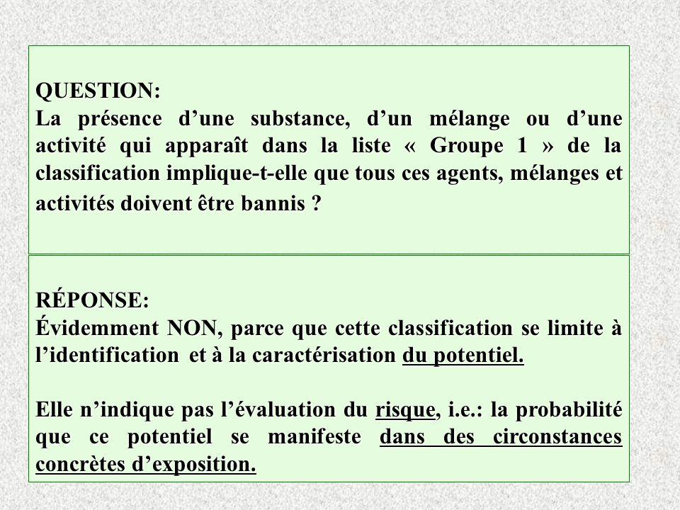 QUESTION: La présence dune substance, dun mélange ou dune activité qui apparaît dans la liste « Groupe 1 » de la classification implique-t-elle que to