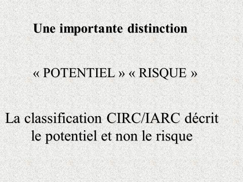 Une importante distinction « POTENTIEL » « RISQUE » La classification CIRC/IARC décrit le potentiel et non le risque
