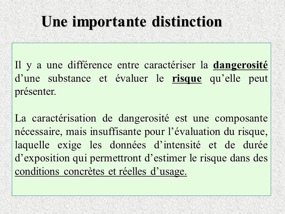 Une importante distinction Il y a une différence entre caractériser la dune substance et évaluer le quelle peut présenter. Il y a une différence entre
