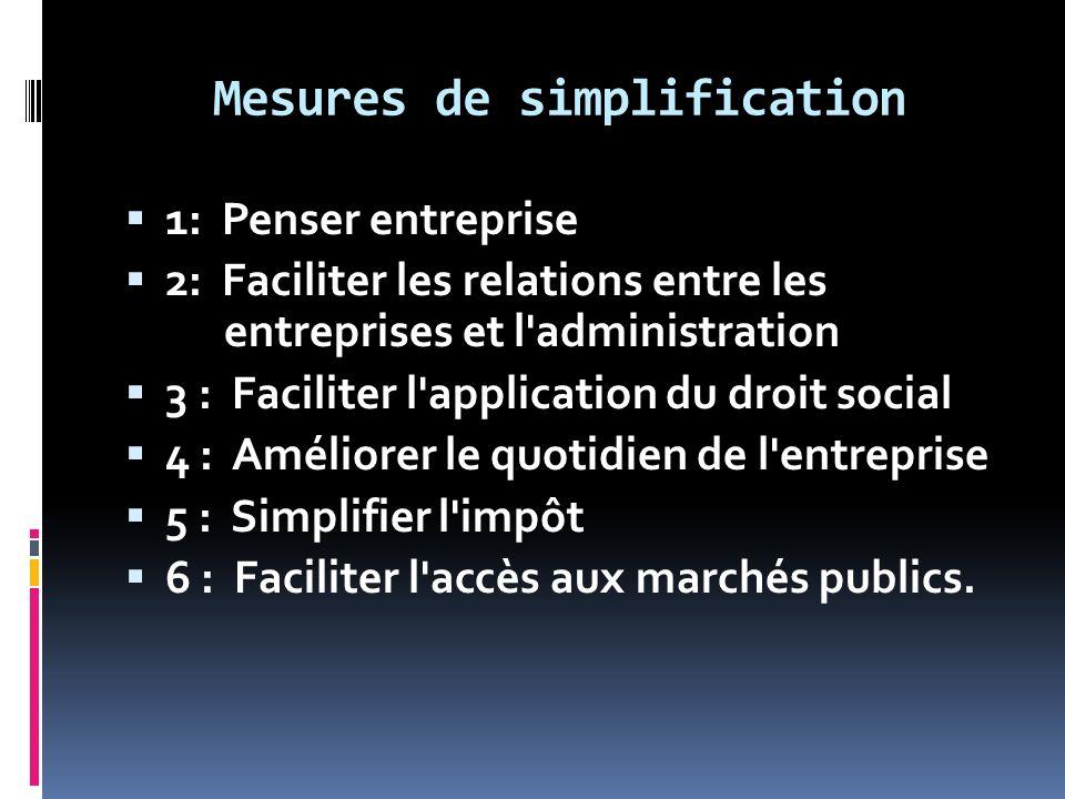 1: Penser entreprise 2: Faciliter les relations entre les entreprises et l'administration 3 : Faciliter l'application du droit social 4 : Améliorer le