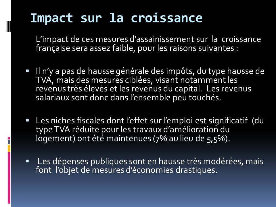 Impact sur la croissance Limpact de ces mesures dassainissement sur la croissance française sera assez faible, pour les raisons suivantes : Il ny a pa