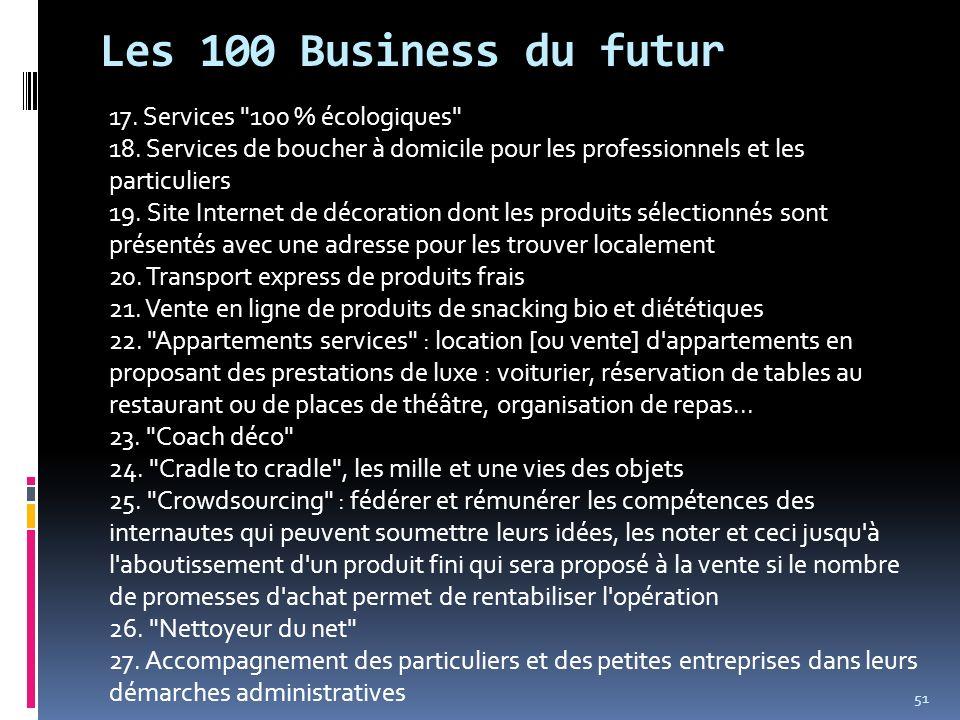 Les 100 Business du futur 17. Services
