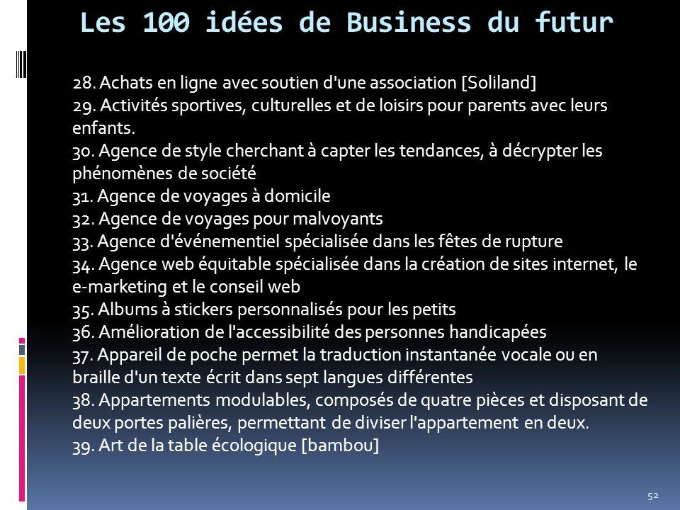 Les 100 idées de Business du futur 28. Achats en ligne avec soutien d'une association [Soliland] 29. Activités sportives, culturelles et de loisirs po