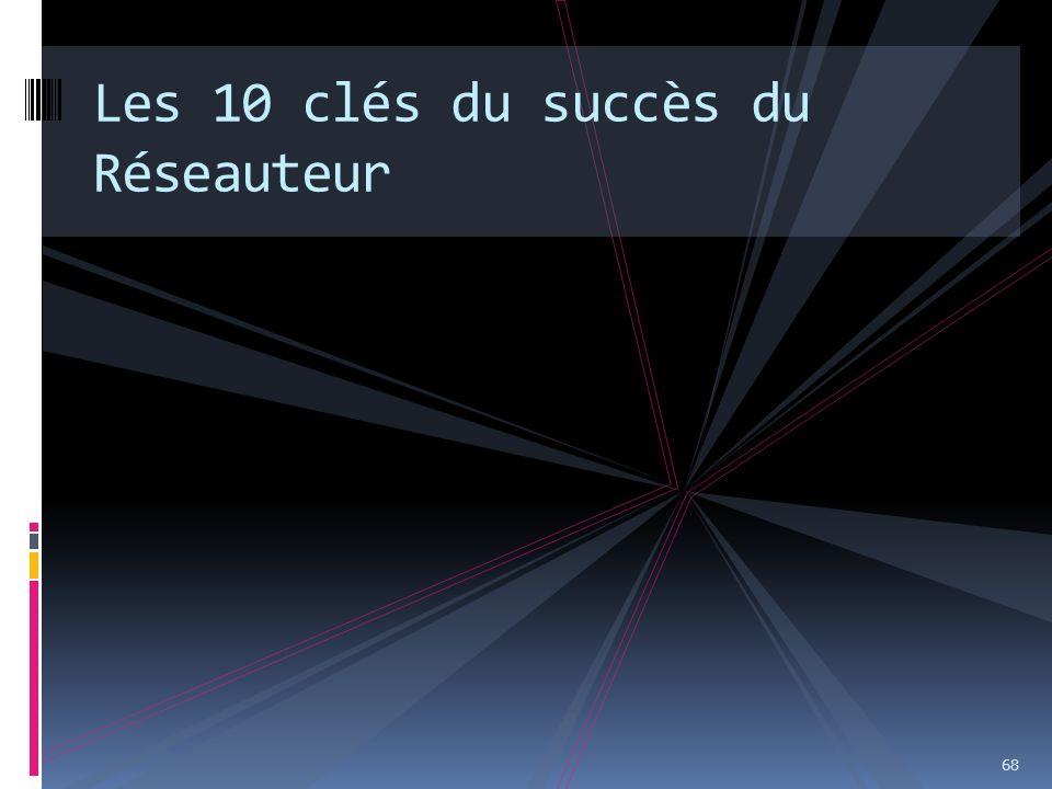 Les 10 clés du succès du Réseauteur 68