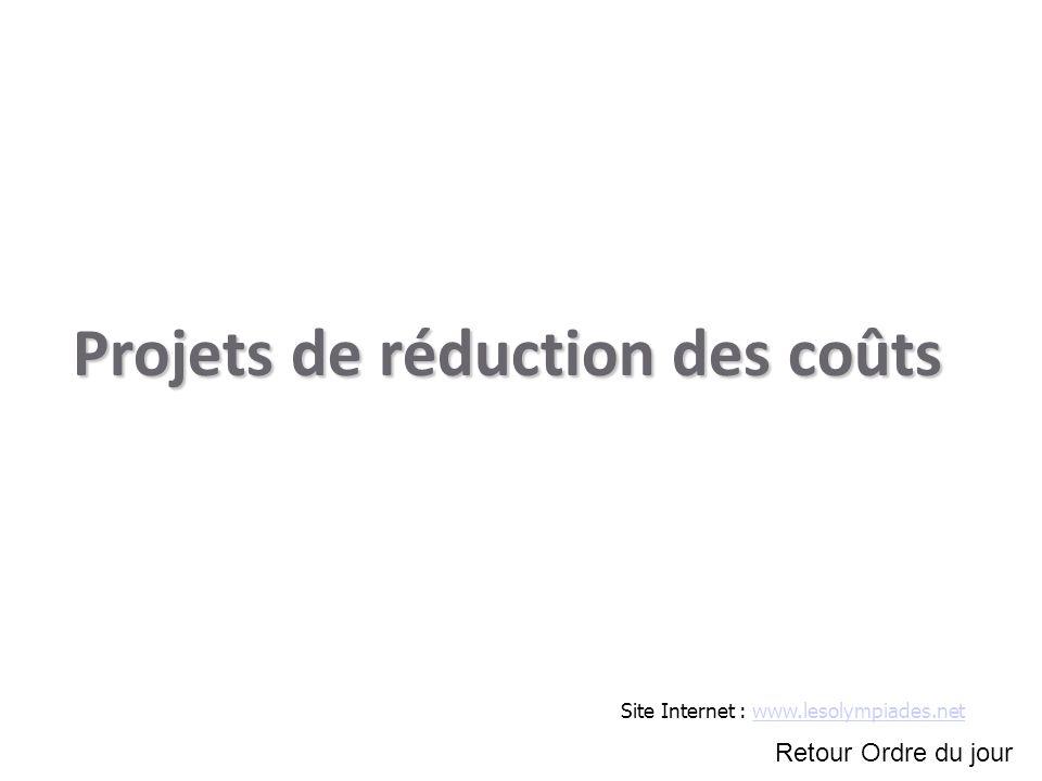 Projets de réduction des coûts Site Internet : www.lesolympiades.netwww.lesolympiades.net Retour Ordre du jour