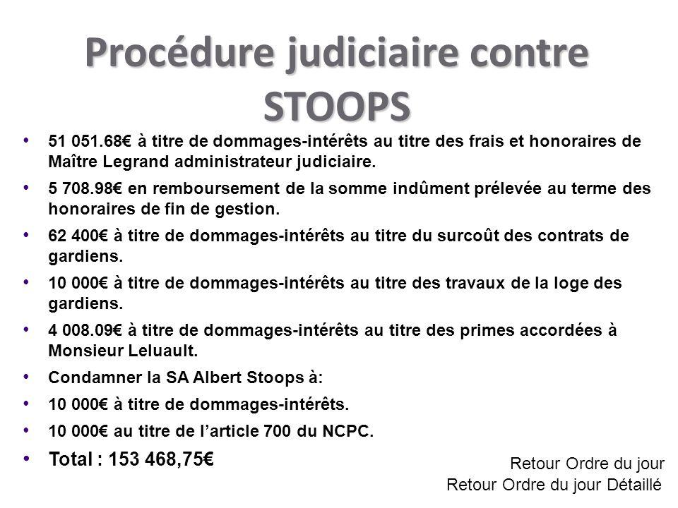 Procédure judiciaire contre STOOPS 51 051.68 à titre de dommages-intérêts au titre des frais et honoraires de Maître Legrand administrateur judiciaire.