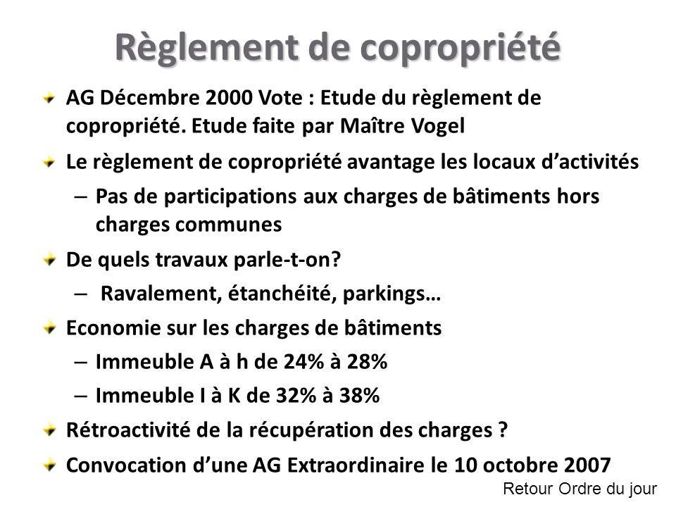 Règlement de copropriété AG Décembre 2000 Vote : Etude du règlement de copropriété.