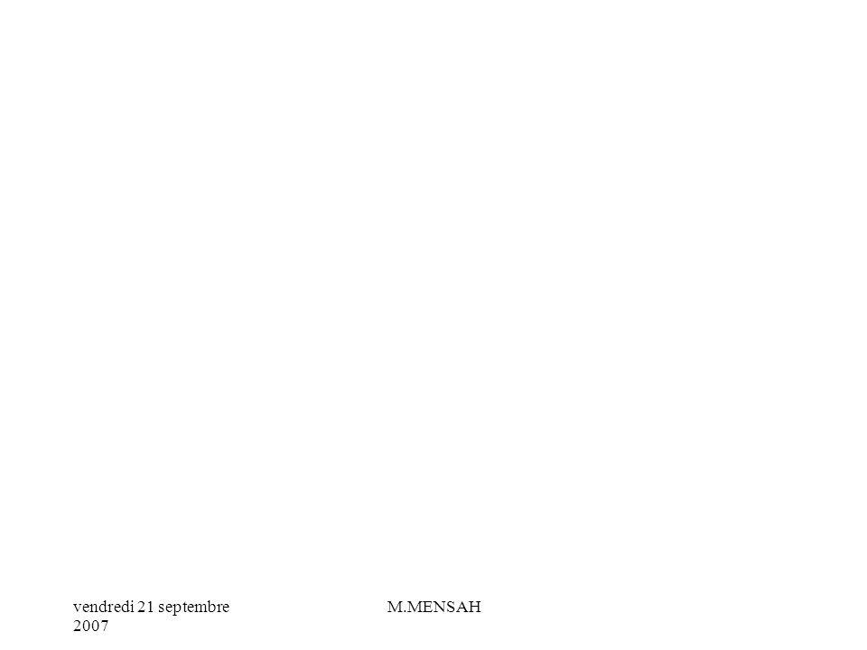 vendredi 21 septembre 2007 M.MENSAH 4/ La notion dassiette Lassiette représente lensemble des opérations effectuées en vue de déterminer et dévaluer l