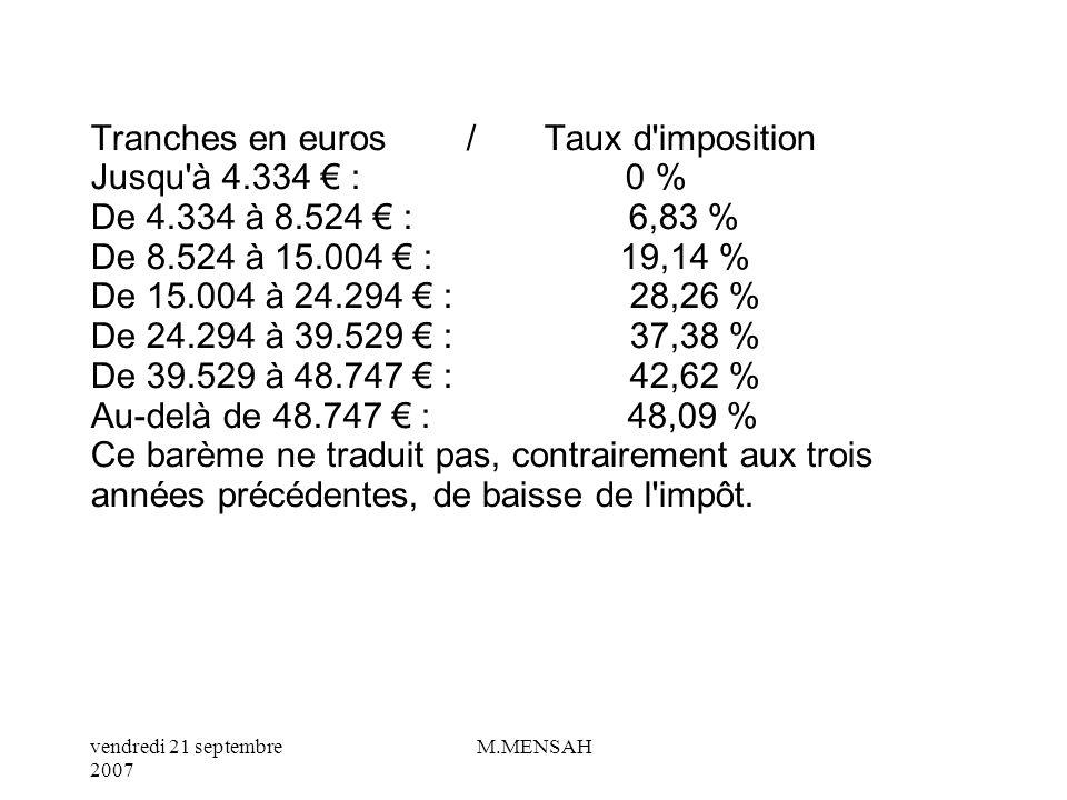 vendredi 21 septembre 2007 M.MENSAH II/ LES IMPOTS SUR LE REVENU DES PERSONNES PHYSIQUES : IRPP Longtemps lIRPP fut le seul impôt sur le revenu. Suite
