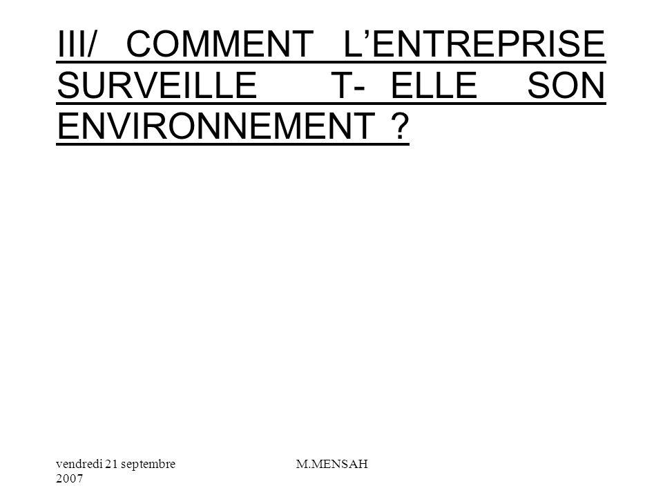 vendredi 21 septembre 2007 M.MENSAH THEME 1 : LA CONNAISSANCE DE LENTREPRISE I/ Quest ce quune entreprise? Vous devez diriger ou créer une E ? Quest -