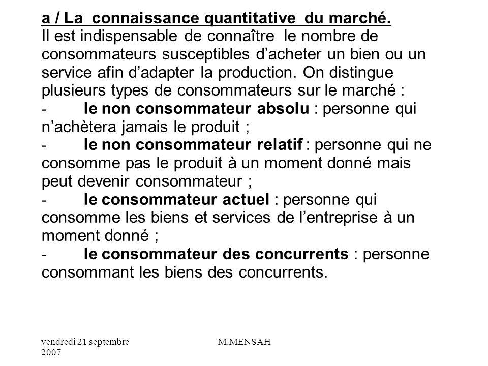 vendredi 21 septembre 2007 M.MENSAH III/ COMMENT CONNAÎTRE LES CONSOMMATEURS ? Létude seffectue à travers plusieurs techniques : étude de marché, obse