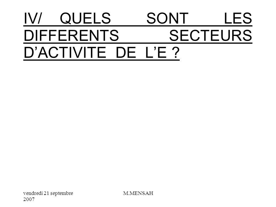 vendredi 21 septembre 2007 M.MENSAH III/ COMMENT LENTREPRISE SURVEILLE T- ELLE SON ENVIRONNEMENT ?