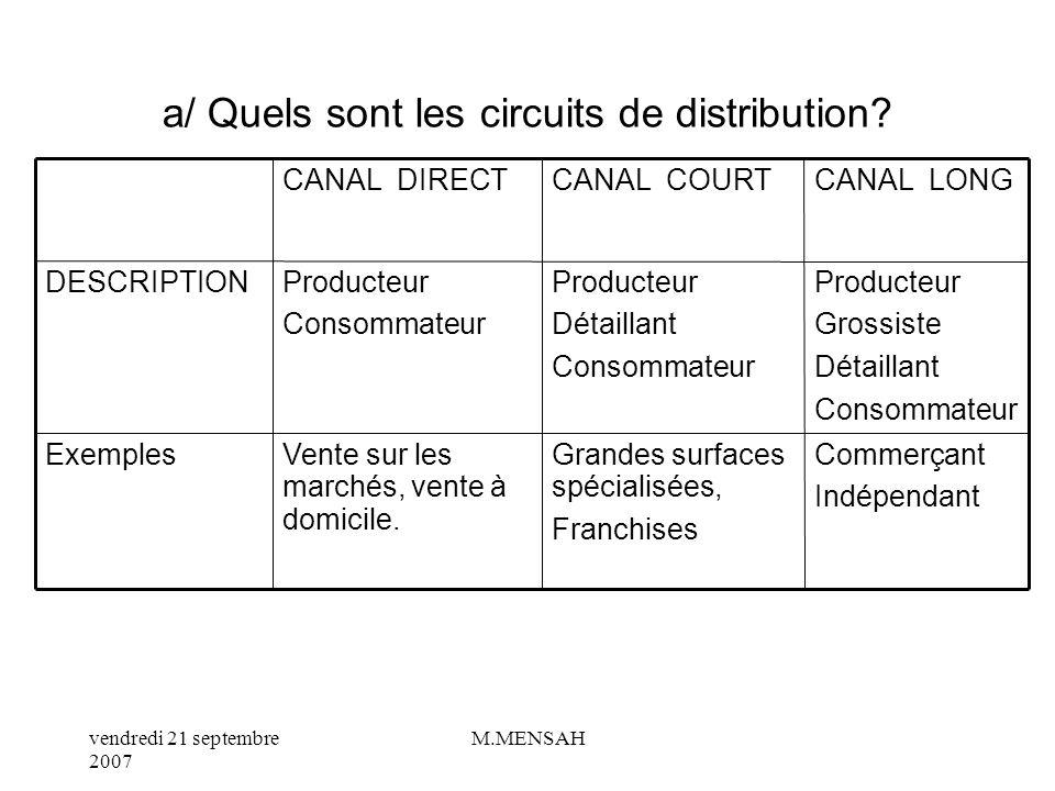 vendredi 21 septembre 2007 M.MENSAH IV/ LA POLITIQUE DE DISTRIBUTION La distribution est lensemble des activités qui permettent à lE de mettre à la disposition des consommateurs des biens et services.