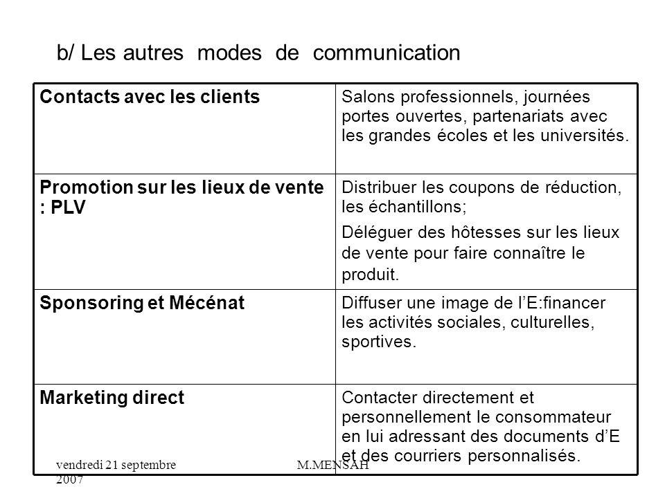 vendredi 21 septembre 2007 M.MENSAH V/ LA POLITIQUE DE COMMUNICATION La communication rassemble tous les messages que lE adresse à ses consommateurs.