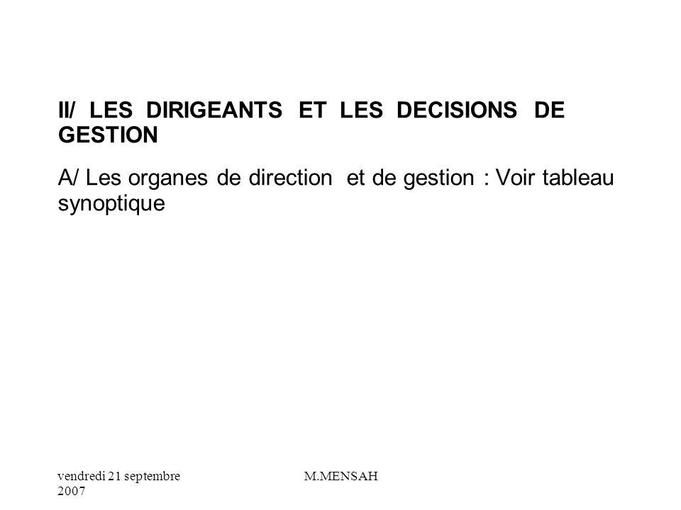 vendredi 21 septembre 2007 M.MENSAH 3/ Les sociétés mixtes : la SARL et la SAS Elles sont caractérisées par la faible existence de lintuitus personnae