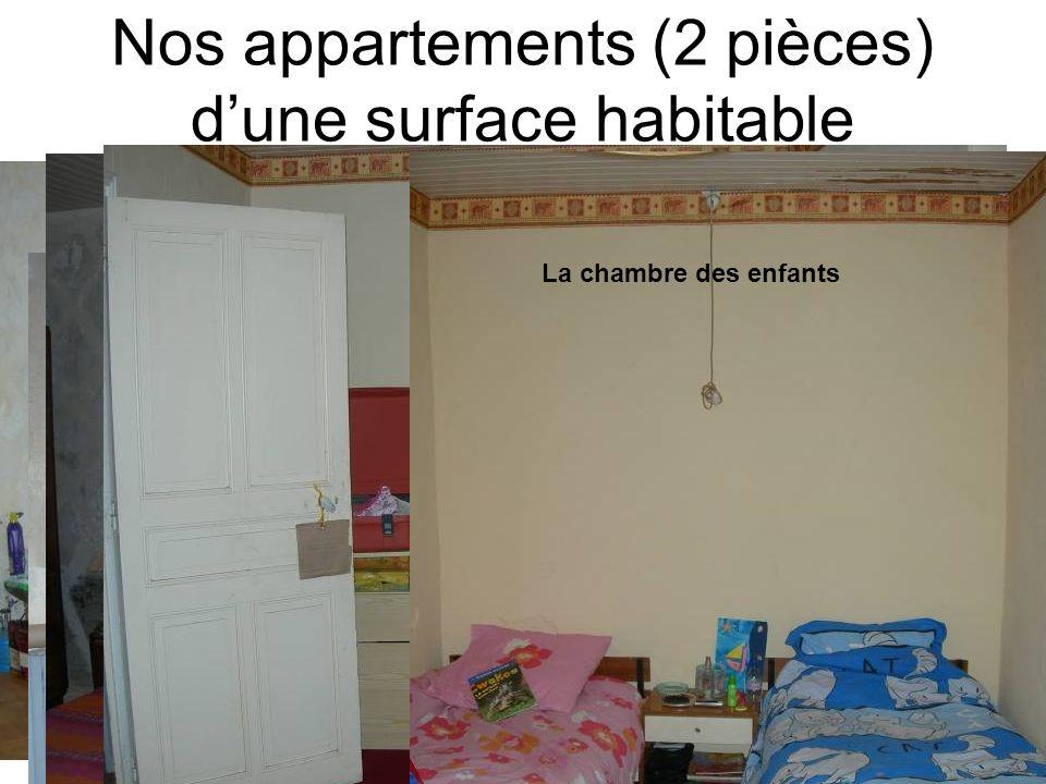 Nos appartements (2 pièces) dune surface habitable De 30 m² Lentrée de lappartement La cuisine Le bureau Notre chambre avec salle de bain La chambre des enfants