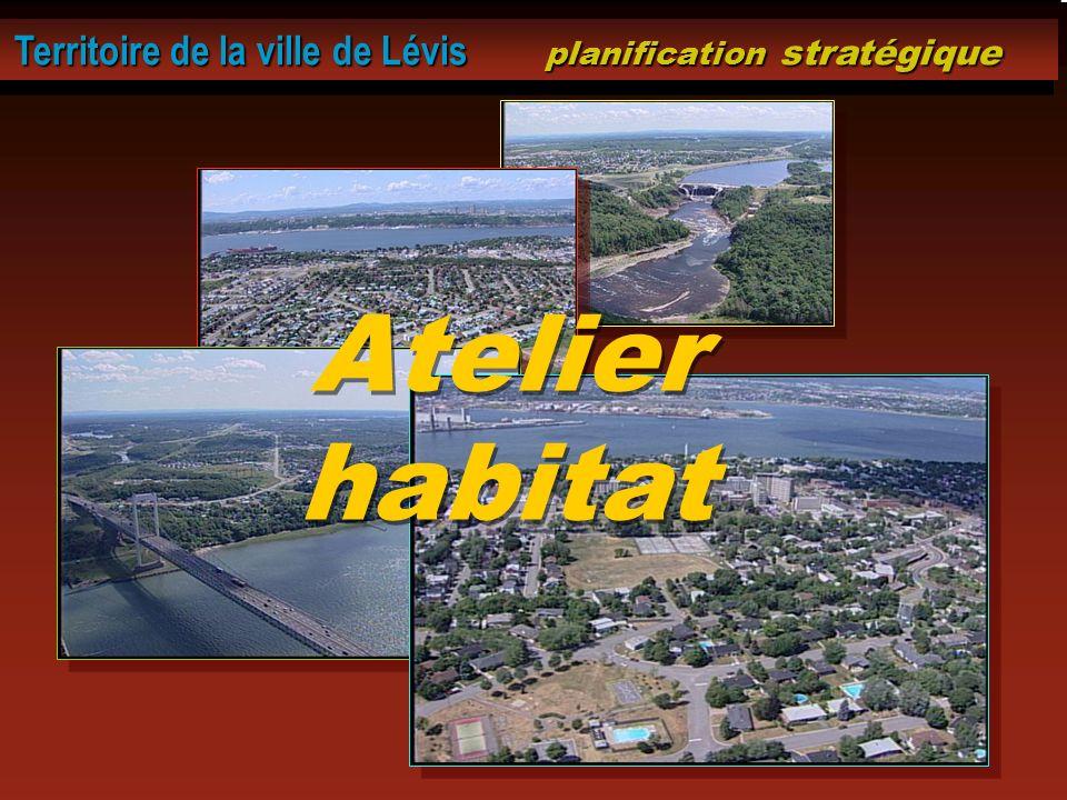 Territoire de la ville de Lévis planification stratégique Territoire de la ville de Lévis planification stratégique Atelier habitat