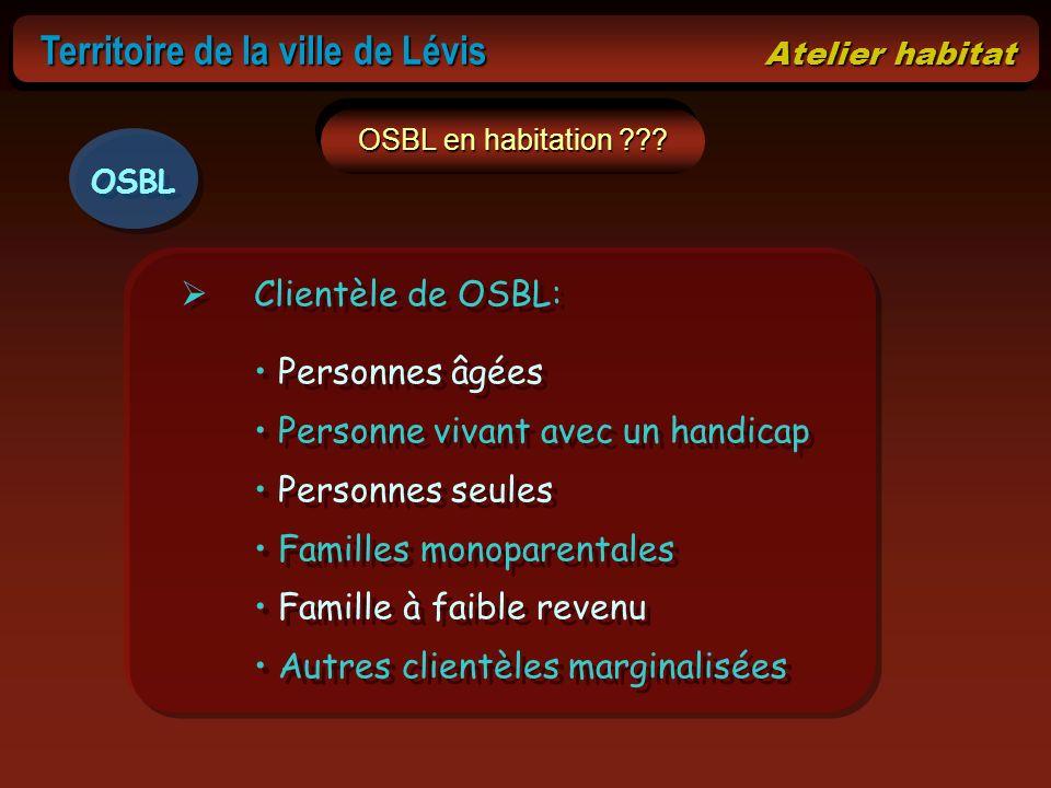 OSBL en habitation ??? Clientèle de OSBL: Personnes âgées Personne vivant avec un handicap Personnes seules Familles monoparentales Famille à faible r