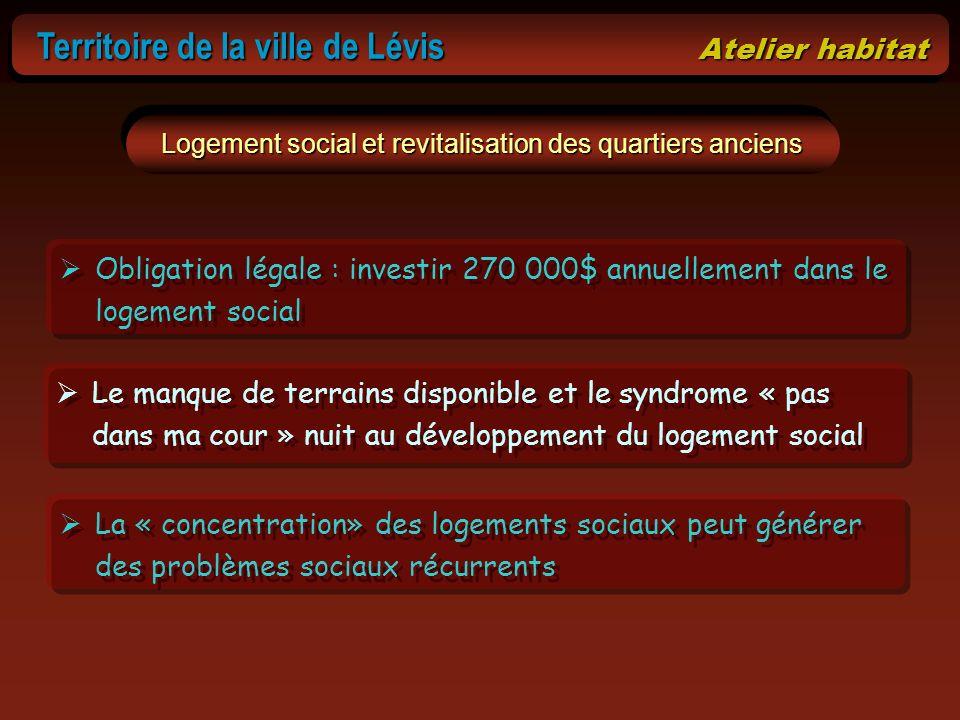 Territoire de la ville de Lévis Atelier habitat Territoire de la ville de Lévis Atelier habitat Obligation légale : investir 270 000$ annuellement dan