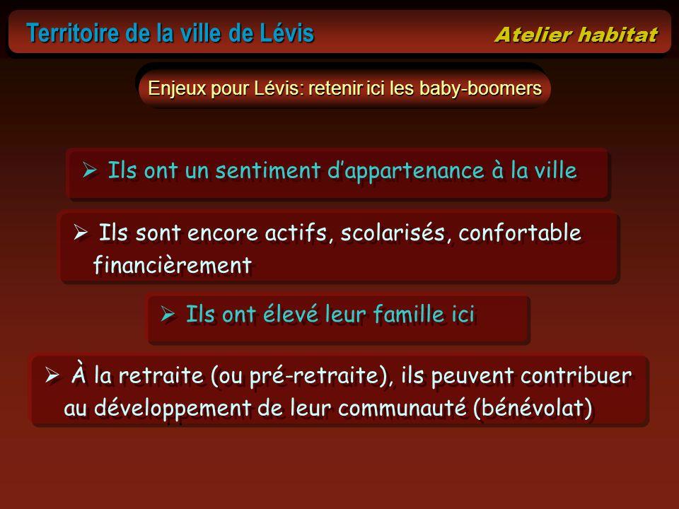 Ils ont un sentiment dappartenance à la ville Enjeux pour Lévis: retenir ici les baby-boomers Ils sont encore actifs, scolarisés, confortable financiè