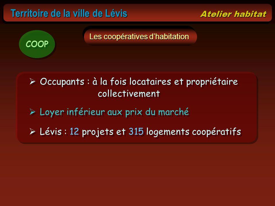 Les coopératives dhabitation Occupants : à la fois locataires et propriétaire collectivement Loyer inférieur aux prix du marché Lévis : 12 projets et