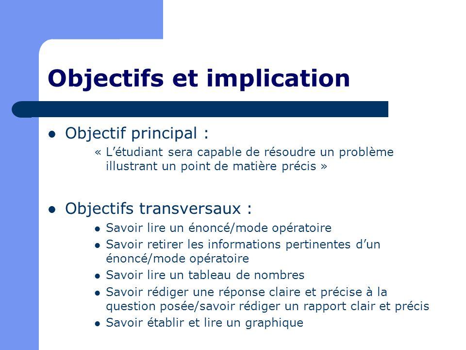 Objectifs et implication Objectif principal : « Létudiant sera capable de résoudre un problème illustrant un point de matière précis » Objectifs trans