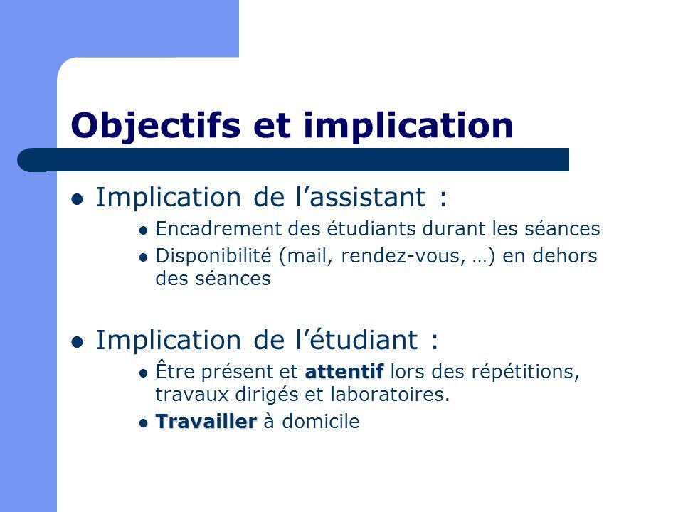 Objectifs et implication Implication de lassistant : Encadrement des étudiants durant les séances Disponibilité (mail, rendez-vous, …) en dehors des s