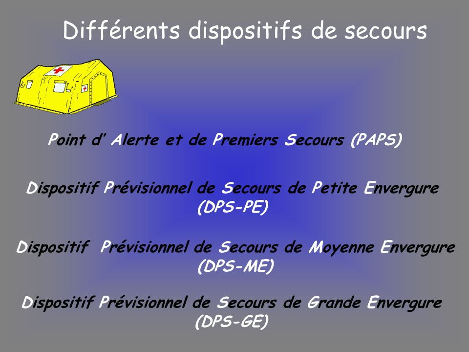 Point d Alerte et de Premiers Secours (PAPS) Dispositif Prévisionnel de Secours de Petite Envergure (DPS-PE) Dispositif Prévisionnel de Secours de Moy
