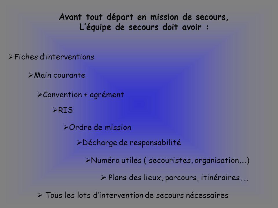 Fiches dinterventions Main courante Convention + agrément RIS Ordre de mission Décharge de responsabilité Numéro utiles ( secouristes, organisation,…)