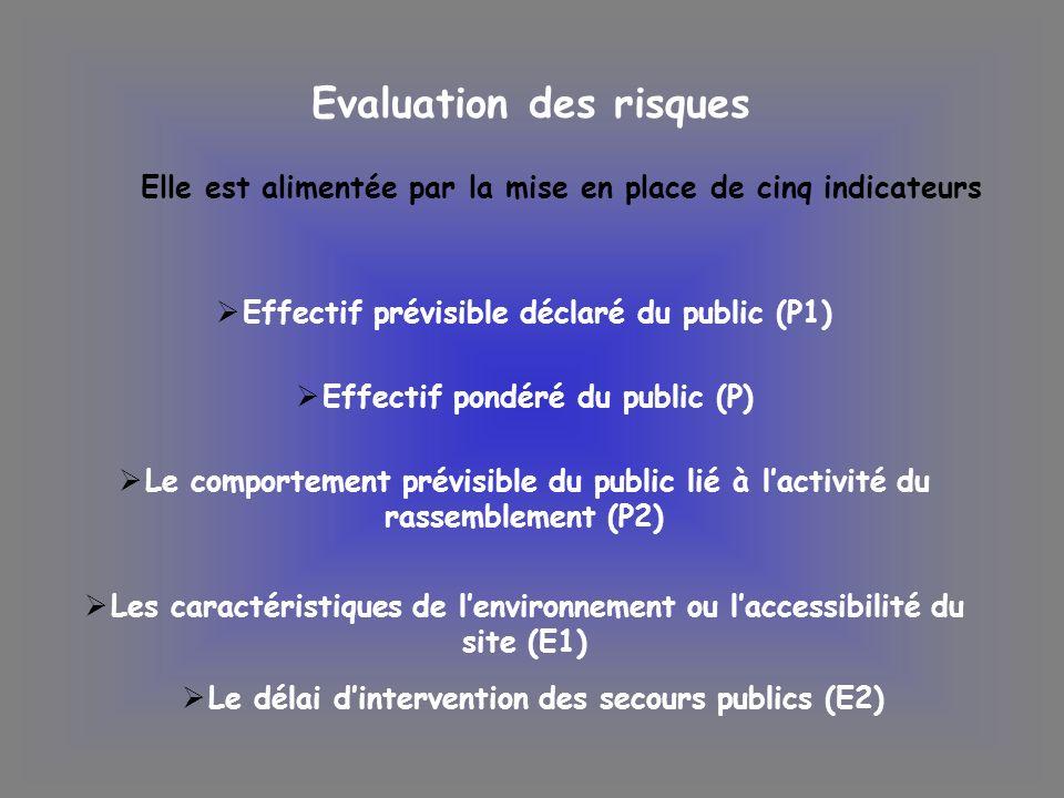 Les caractéristiques de lenvironnement ou laccessibilité du site (E1) Le délai dintervention des secours publics (E2) Effectif prévisible déclaré du p