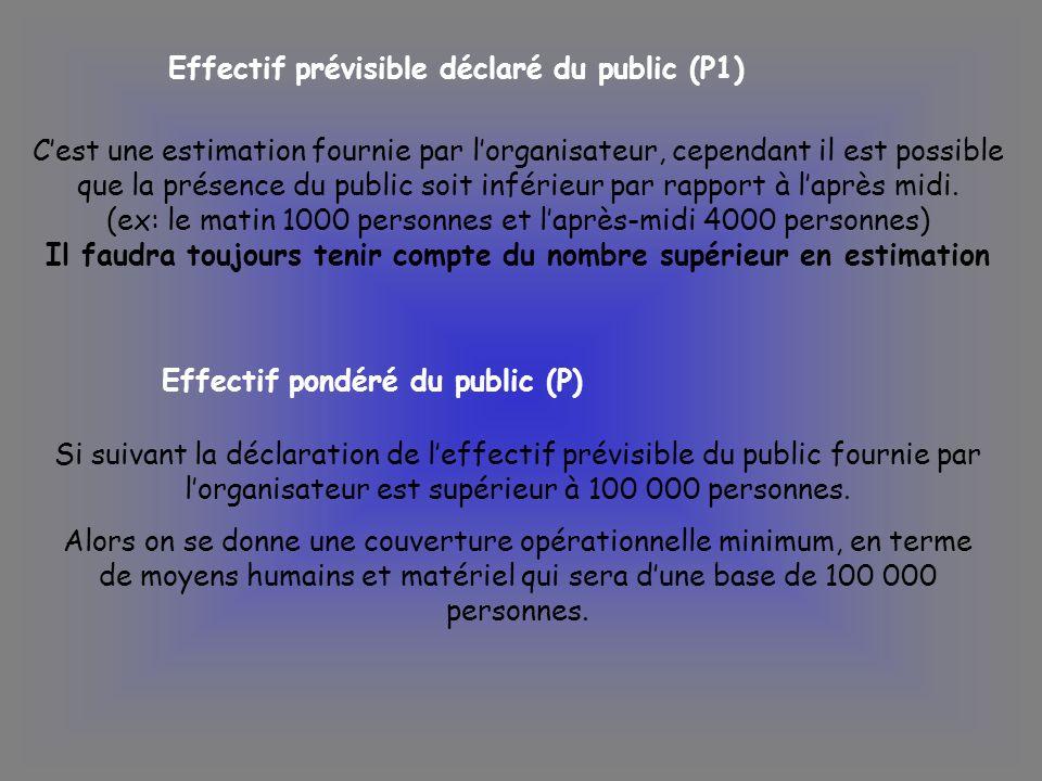 Effectif prévisible déclaré du public (P1) Cest une estimation fournie par lorganisateur, cependant il est possible que la présence du public soit inf
