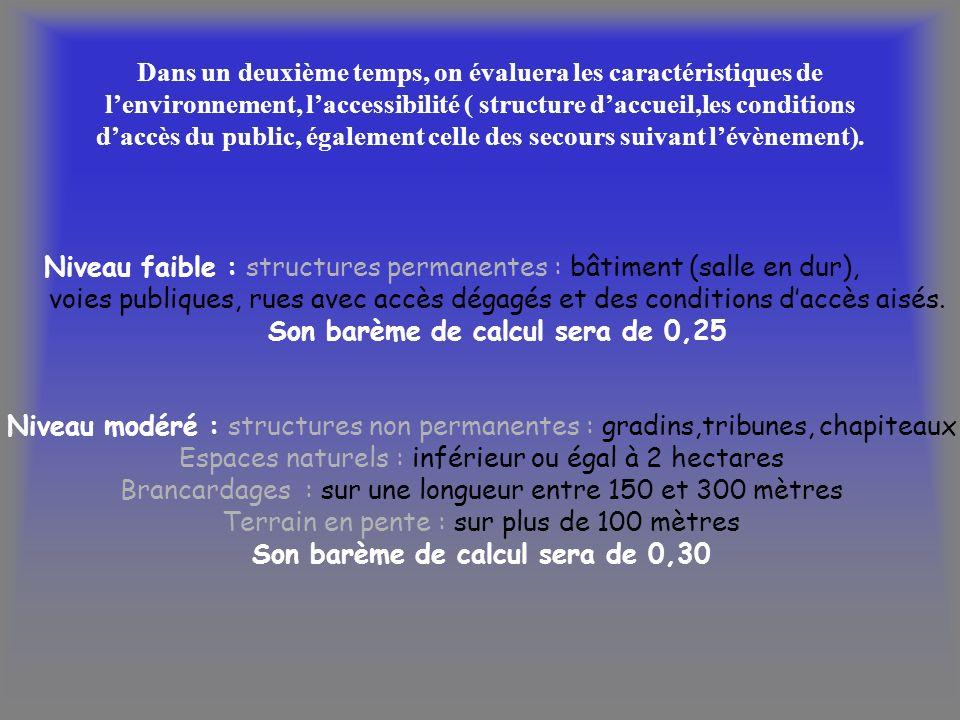 Dans un deuxième temps, on évaluera les caractéristiques de lenvironnement, laccessibilité ( structure daccueil,les conditions daccès du public, égale