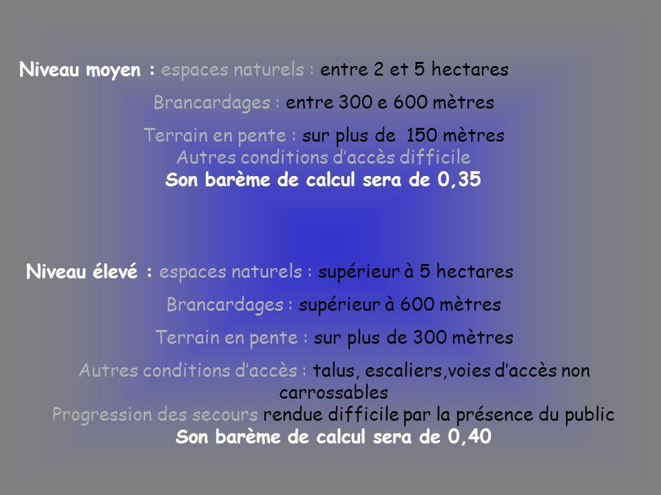 Niveau moyen : espaces naturels : entre 2 et 5 hectares Brancardages : entre 300 e 600 mètres Terrain en pente : sur plus de 150 mètres Autres conditi