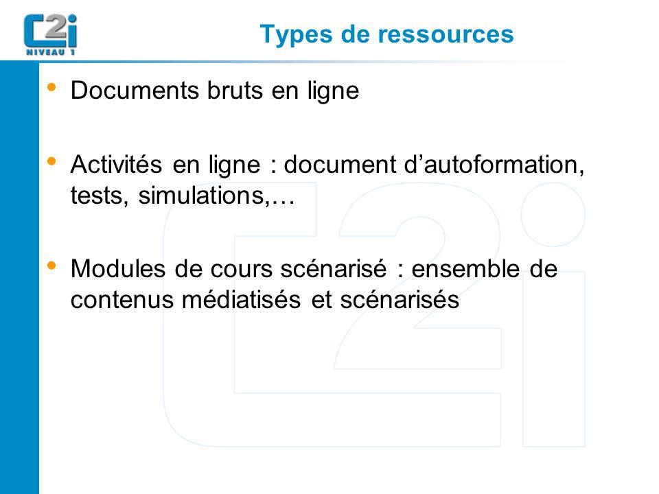 Types de ressources Documents bruts en ligne Activités en ligne : document dautoformation, tests, simulations,… Modules de cours scénarisé : ensemble de contenus médiatisés et scénarisés