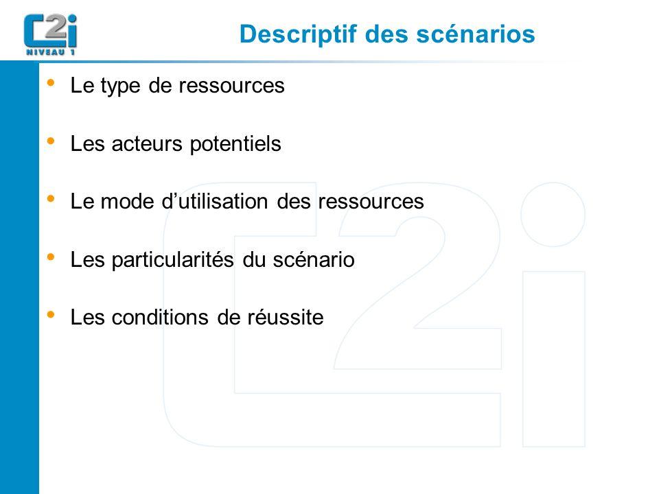 Descriptif des scénarios Le type de ressources Les acteurs potentiels Le mode dutilisation des ressources Les particularités du scénario Les conditions de réussite