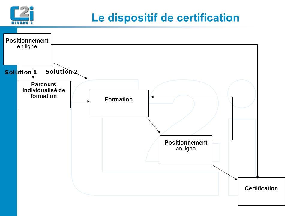 Le dispositif de certification Positionnement en ligne Certification Positionnement en ligne Parcours individualisé de formation Solution 1 Solution 2 Formation