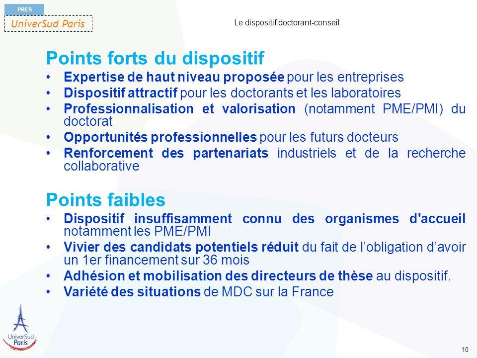 UniverSud Paris PRES 10 Le dispositif doctorant-conseil Points forts du dispositif Expertise de haut niveau proposée pour les entreprises Dispositif a