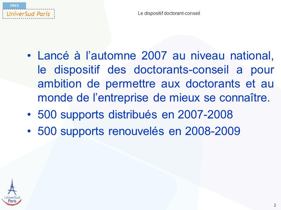 UniverSud Paris PRES 2 Le dispositif doctorant-conseil Lancé à lautomne 2007 au niveau national, le dispositif des doctorants-conseil a pour ambition