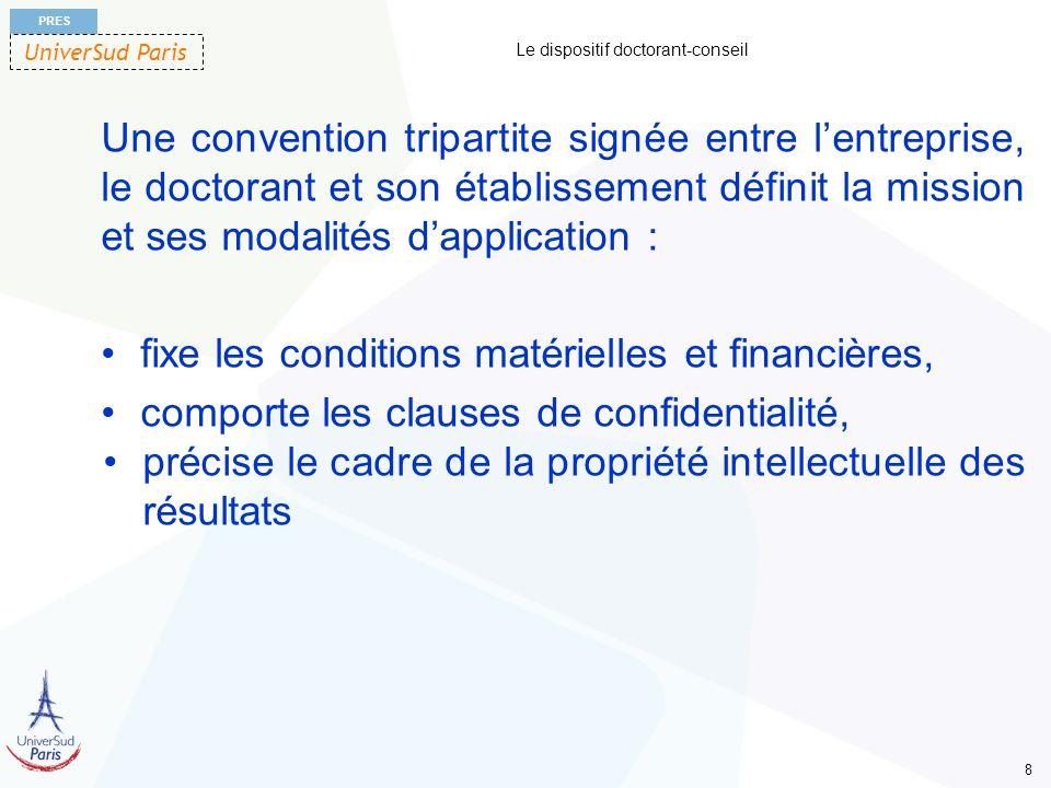UniverSud Paris PRES 9 Le dispositif doctorant-conseil Létablissement denseignement supérieur : 1.emploie le doctorant, 2.établit la convention, 3.facture la prestation à lentreprise.