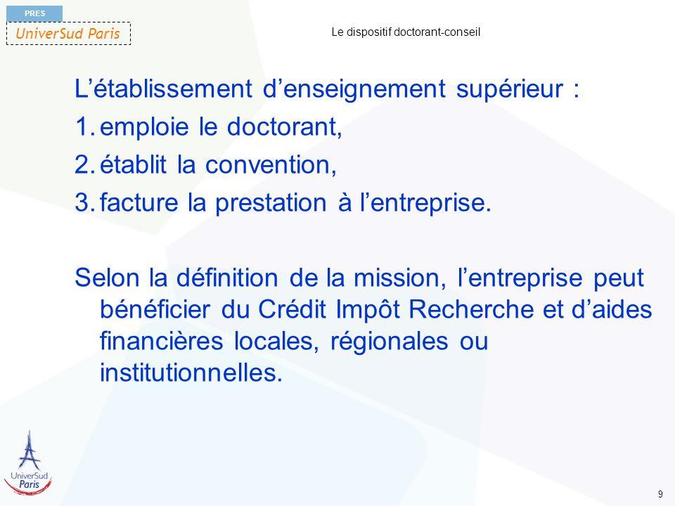 UniverSud Paris PRES 9 Le dispositif doctorant-conseil Létablissement denseignement supérieur : 1.emploie le doctorant, 2.établit la convention, 3.fac
