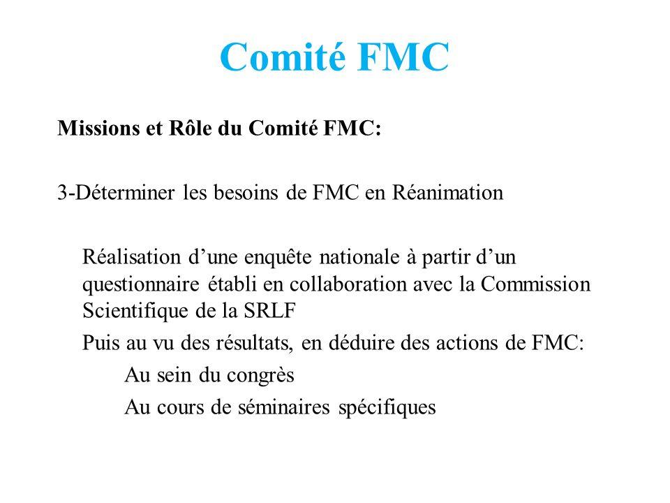 Comité FMC Missions et Rôle du Comité FMC: 3-Déterminer les besoins de FMC en Réanimation Réalisation dune enquête nationale à partir dun questionnair