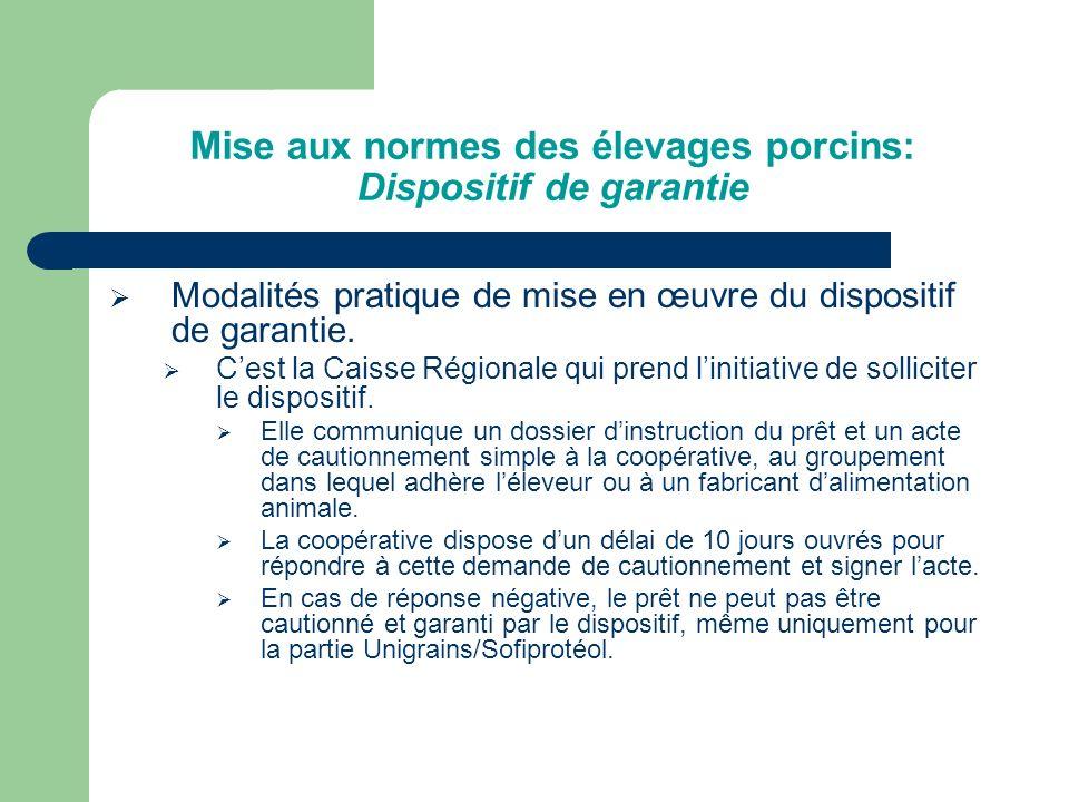 Mise aux normes des élevages porcins: Dispositif de garantie Rémunération annuelle des garants.