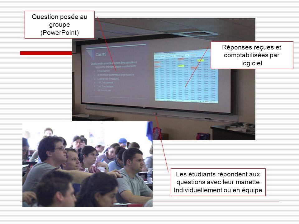 Question posée au groupe (PowerPoint) Réponses reçues et comptabilisées par logiciel Les étudiants répondent aux questions avec leur manette Individuellement ou en équipe