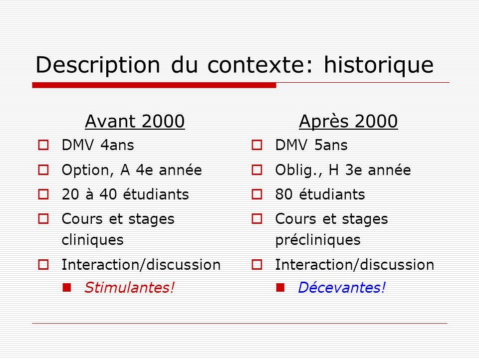 Description du contexte: historique Avant 2000 DMV 4ans Option, A 4e année 20 à 40 étudiants Cours et stages cliniques Interaction/discussion Stimulantes.