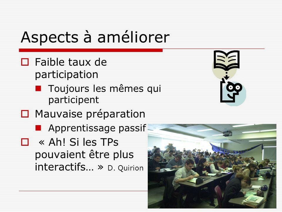 Intention pédagogique Augmenter taux de participation Augmenter interactivité Augmenter implication individuelle Passif vs actif = préparation?.