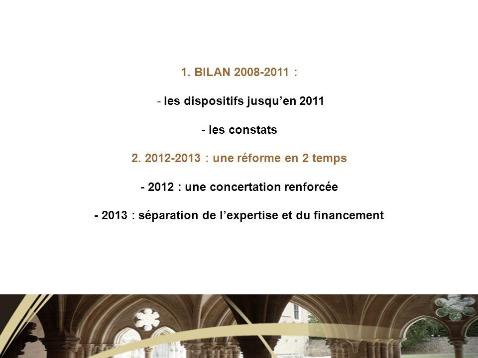 1. BILAN 2008-2011 : - les dispositifs jusquen 2011 - les constats 2.