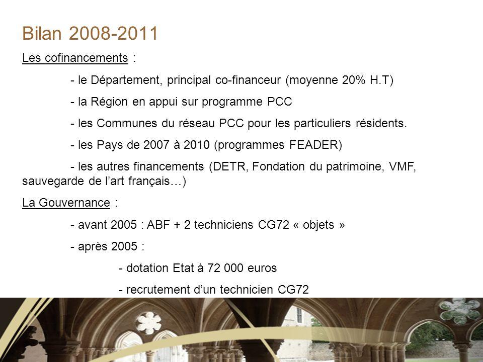 BILAN 2008-2011 LES CONSTATS - CG 72 unique financeur sur le NP - Atomisation du financement départemental (3 KE / dossier privé) - Rareté des financements croisés - Absence de concertation entre les acteurs (malgré soutien CG72 aux actions de la Fondation du patrimoine (22 KE) et à lassociation des PCC (28 KE)