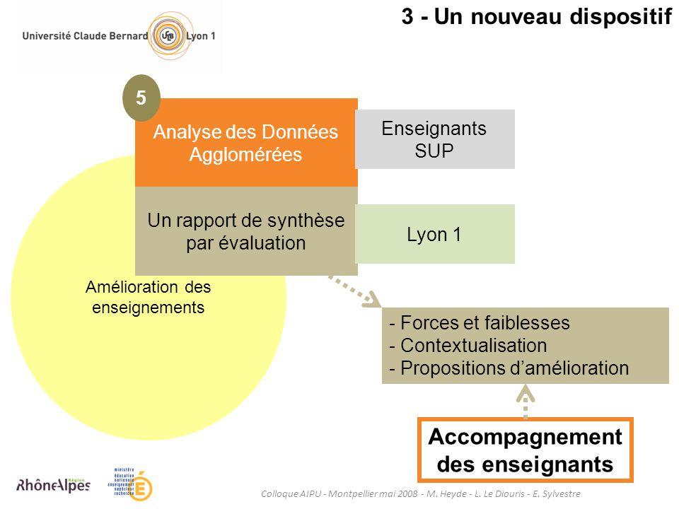 Amélioration des enseignements Colloque AIPU - Montpellier mai 2008 - M. Heyde - L. Le Diouris - E. Sylvestre Analyse des Données Agglomérées Un rappo